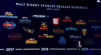 Walt Disney Studios revealed its slate of live-action films through 2019 at the D23 Expo, so let's break down everything from the first third of the panel, which covered everything […]