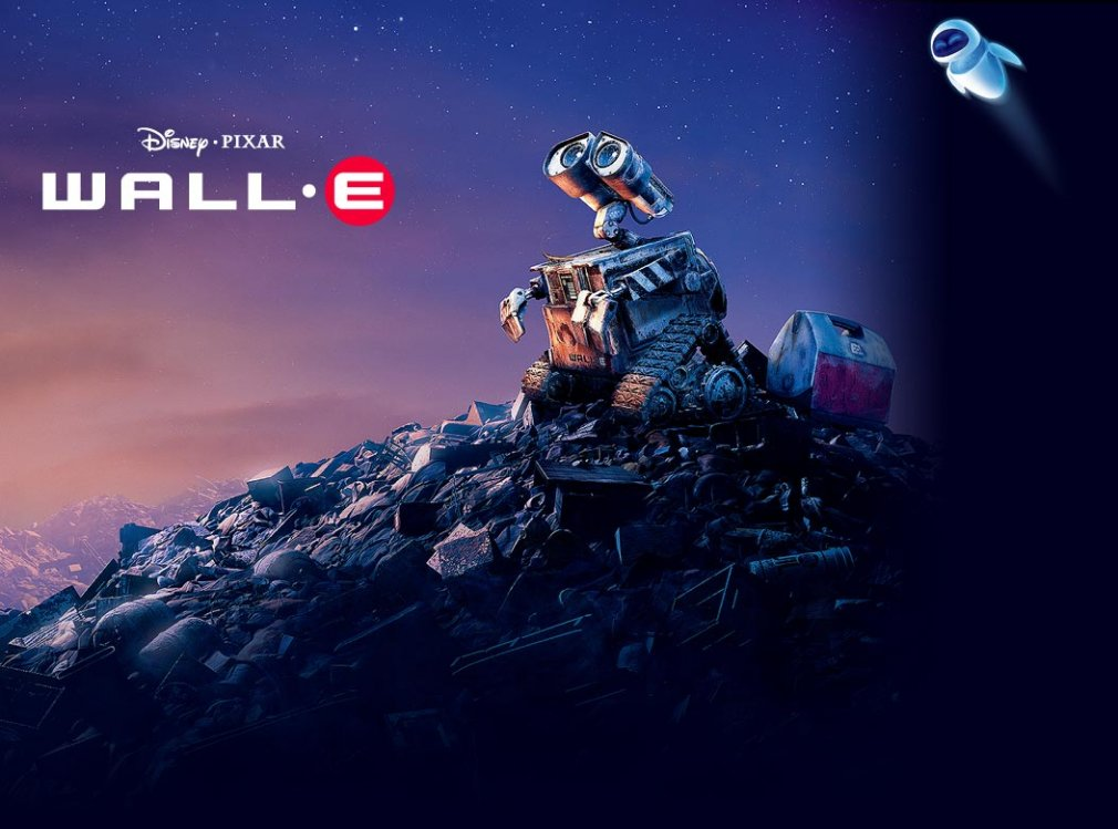 Pixar Rewind: 'WALL-E'