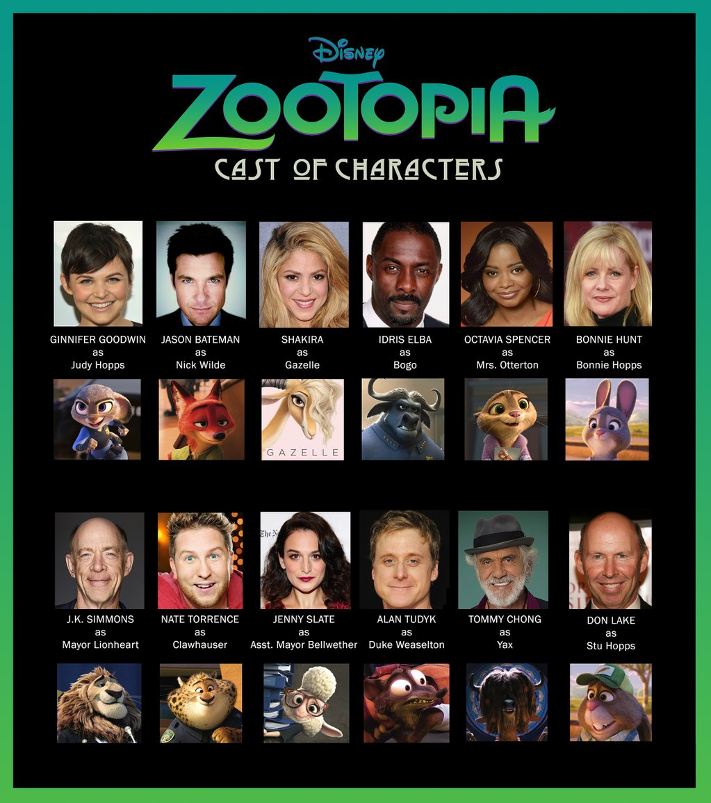 Meet the Characters and Voices Behind Disney's 'Zootopia'
